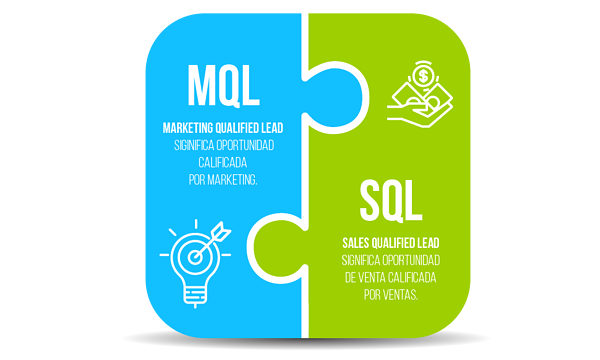 MQL y SQL