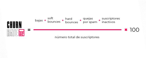 Que_es_y_como_calcular_el_Churn_Rate_en_correos
