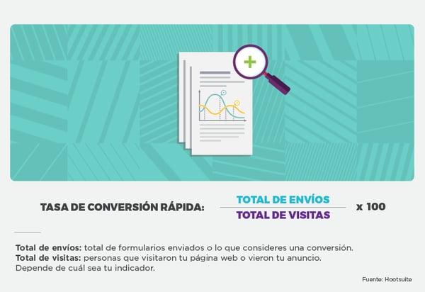 Tasa de conversion rapida