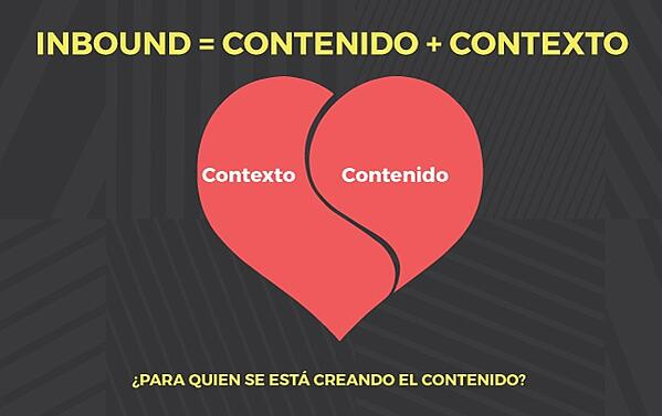 inbound-contexto-contenido.jpg